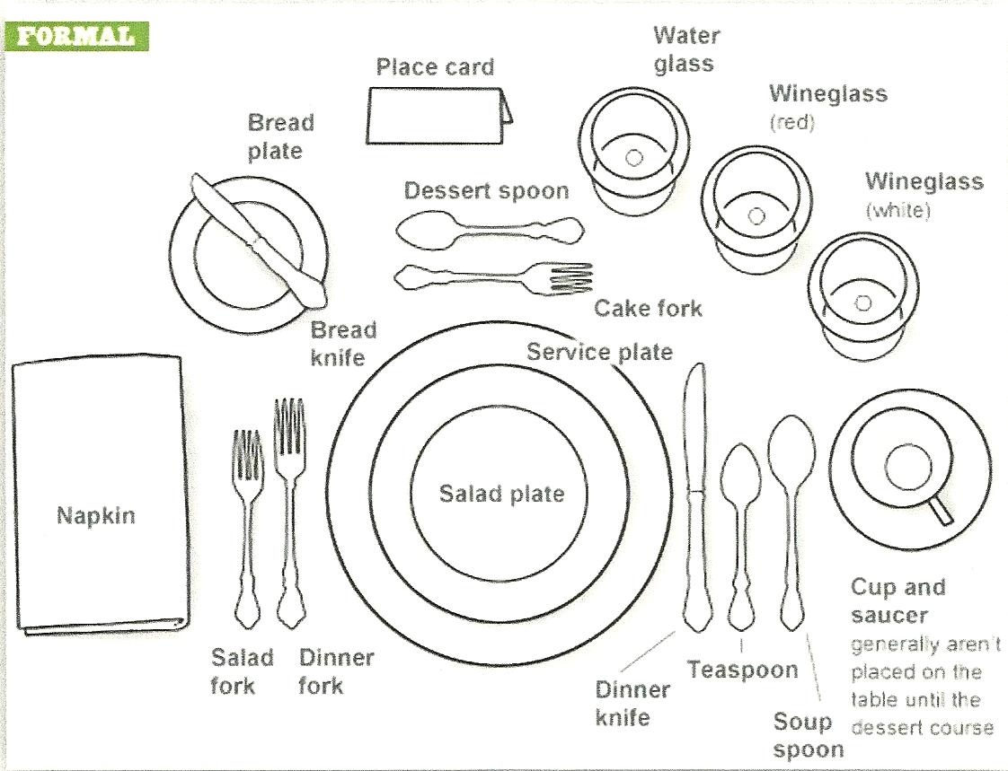 Formal dinner table setting etiquette - Tips For Setting A Formal Or Informal Thanksgiving Table Hgtv